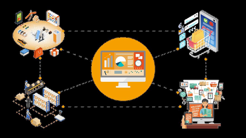 Software per il commercio unificato